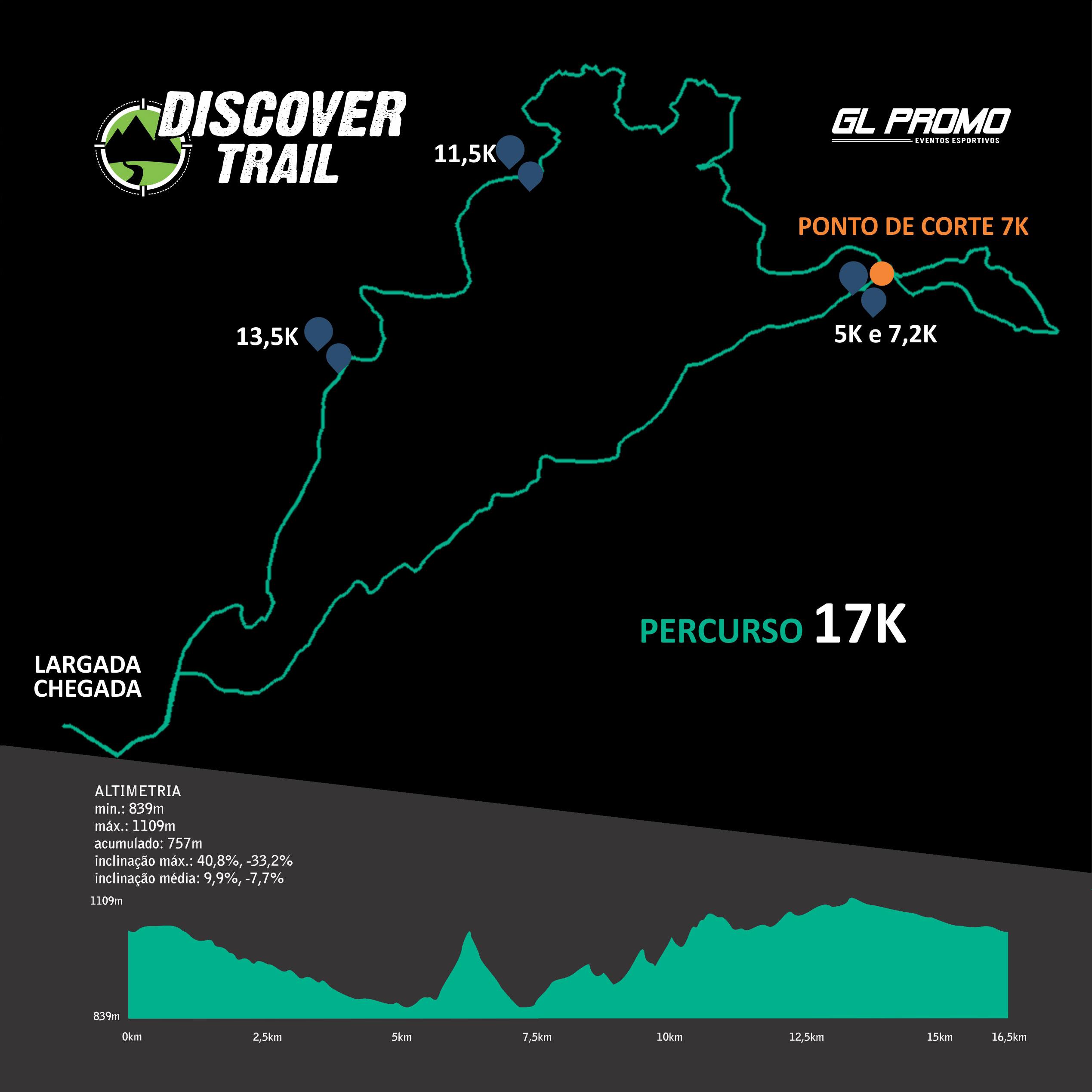 Percurso 17k Discover Trail São Luiz do Purunã