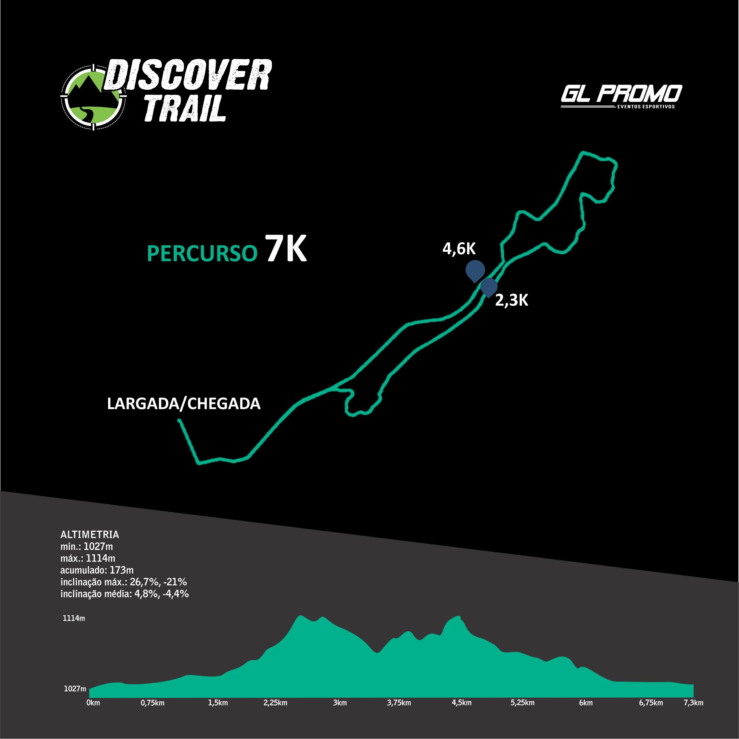 Percurso 7k Discover Trail São Luiz do Purunã