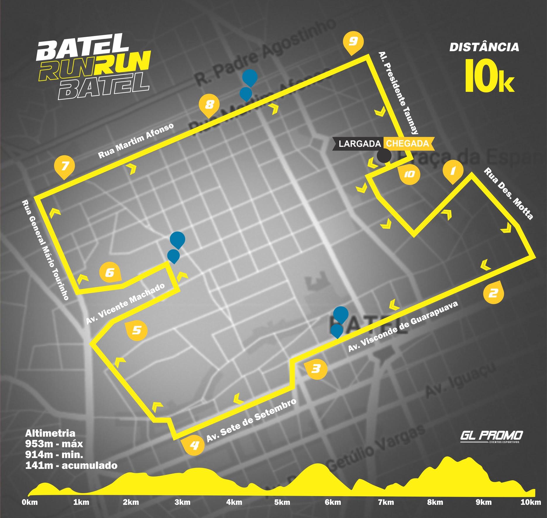 Percurso BATEL RUN