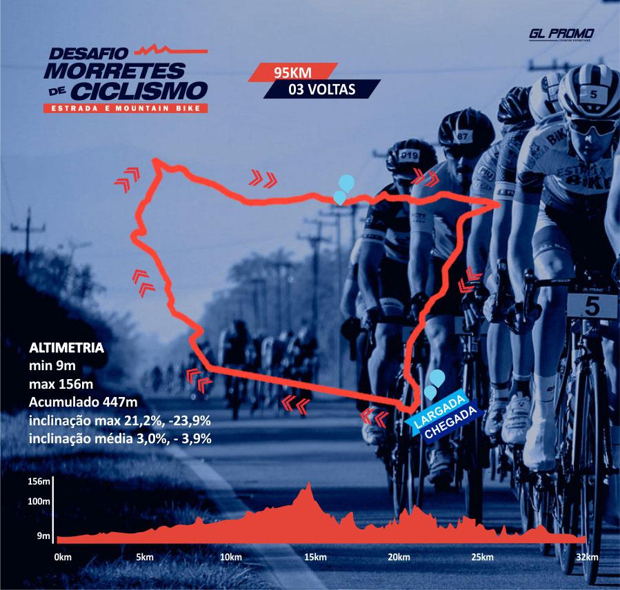 Percurso Desafio Morretes de Ciclismo de Estrada e Mountain Bike
