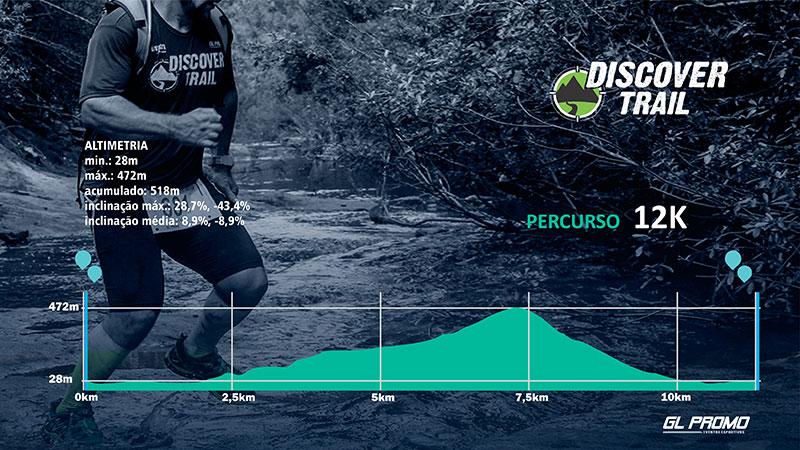 Percurso 12km - Discover Trail - Marumbi 2018