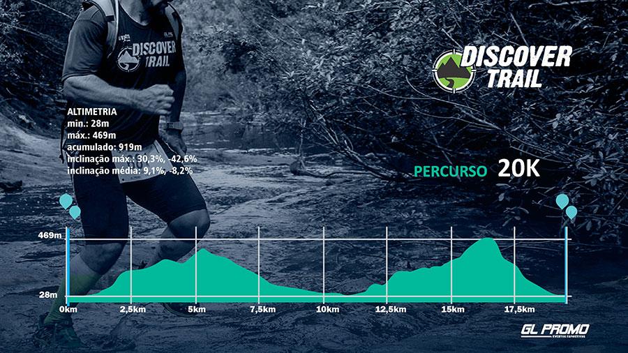 Descritivo Percurso 20km - Discover Trail - Marumbi