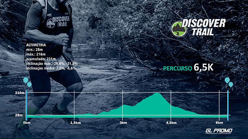 Percurso 6,5km - Discover Trail - Marumbi