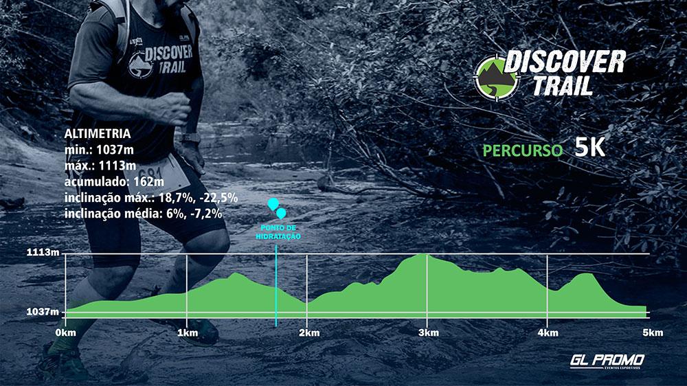 Descritivo Percurso 5km - Discover Trail - São Luiz do Purunã